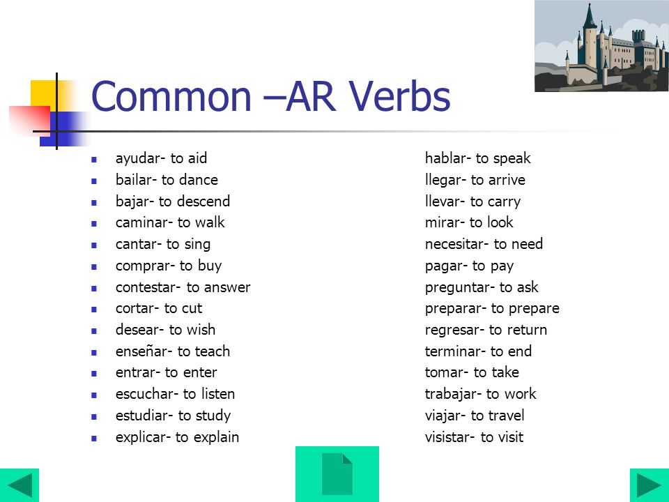 Common –AR Verbs ayudar- to aid hablar- to speak