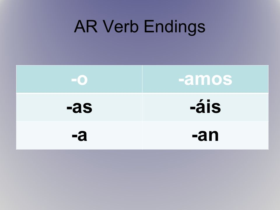 AR Verb Endings -o -amos -as -áis -a -an