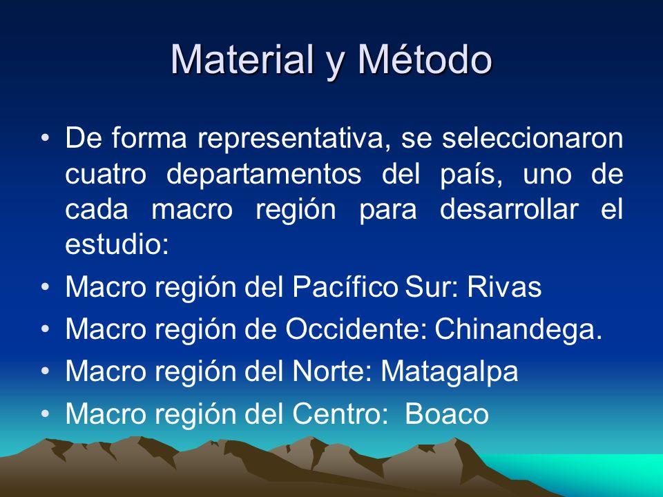 Material y Método De forma representativa, se seleccionaron cuatro departamentos del país, uno de cada macro región para desarrollar el estudio: