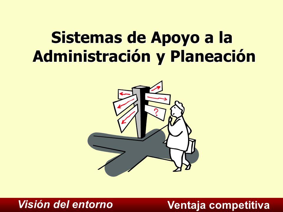 Administración y Planeación