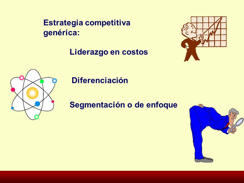 Estrategia competitiva genérica:
