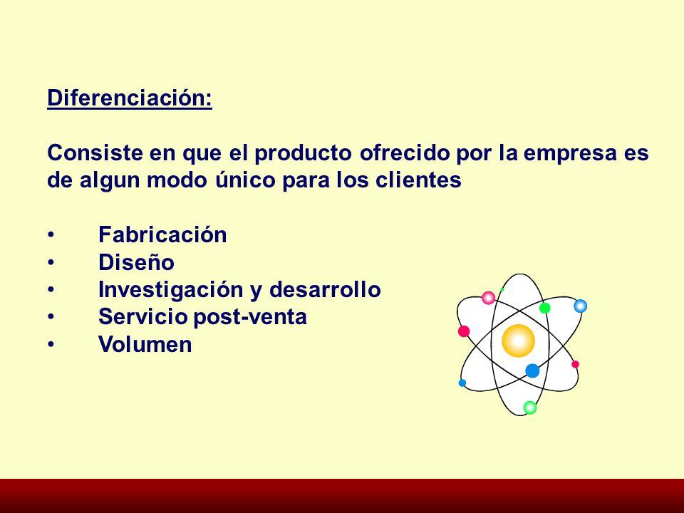 Diferenciación: Consiste en que el producto ofrecido por la empresa es. de algun modo único para los clientes.