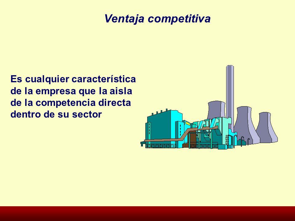 Ventaja competitiva Es cualquier característica de la empresa que la aisla de la competencia directa dentro de su sector.