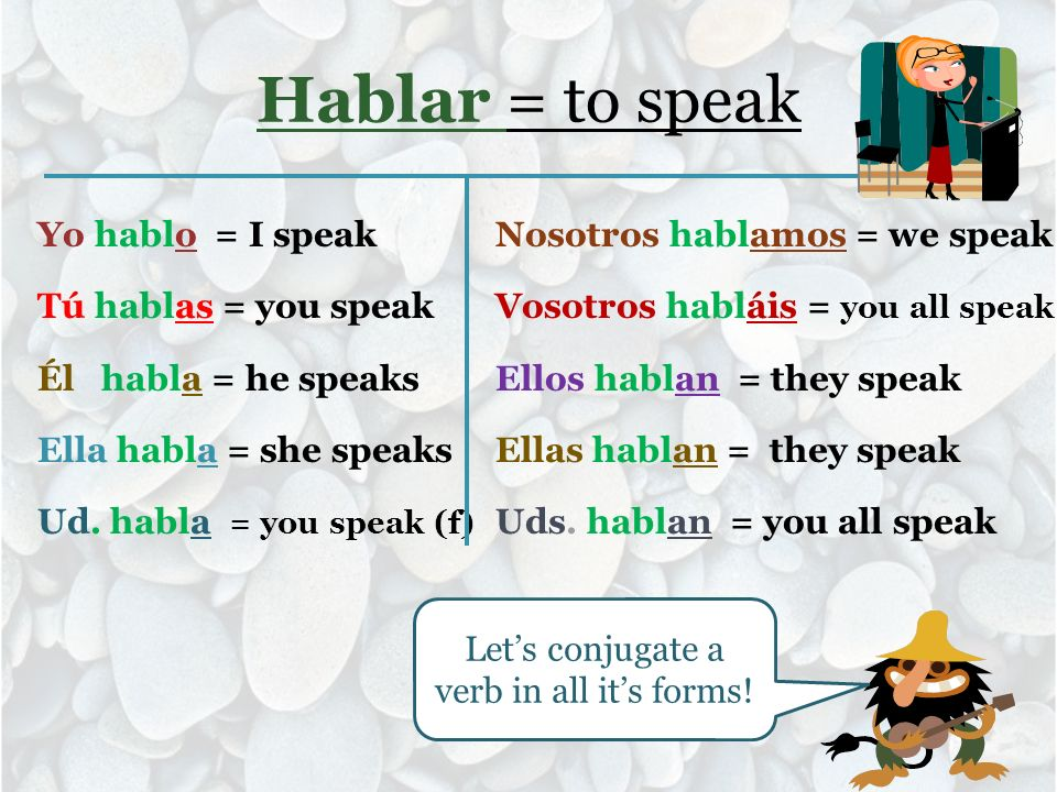 Let's conjugate a verb in all it's forms!