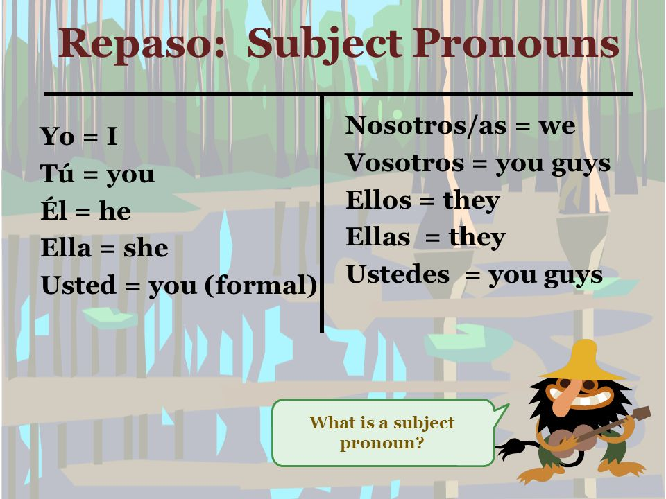 Repaso: Subject Pronouns
