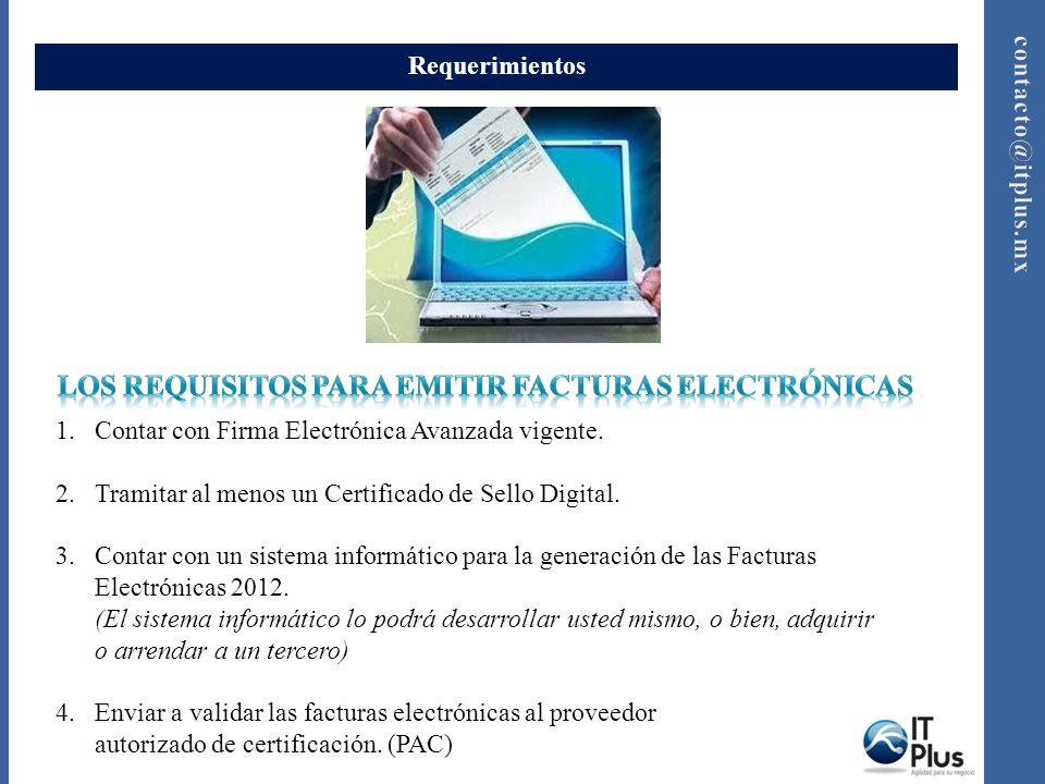 Los Requisitos para emitir facturas electrónicas