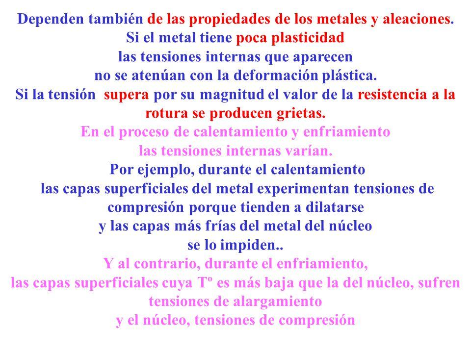 Dependen también de las propiedades de los metales y aleaciones.