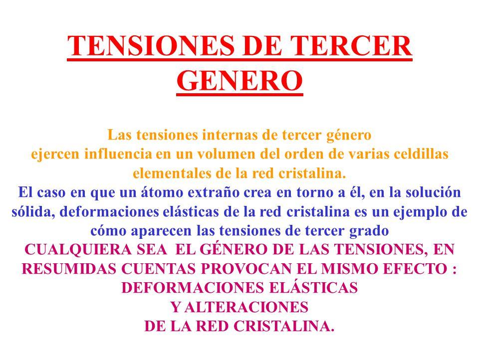 TENSIONES DE TERCER GENERO