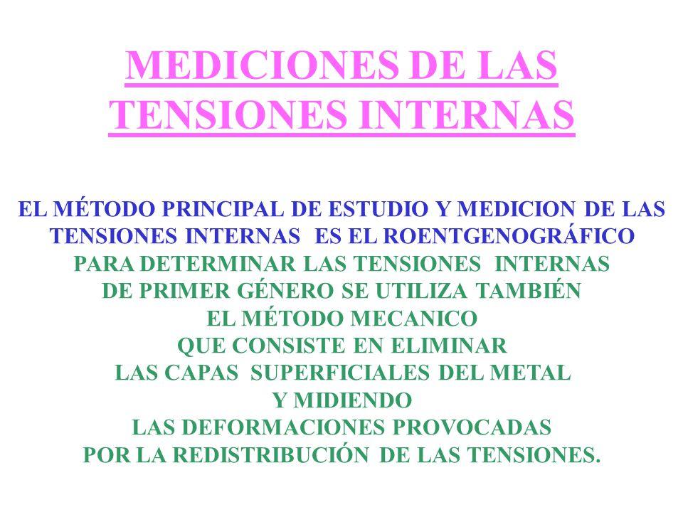 MEDICIONES DE LAS TENSIONES INTERNAS