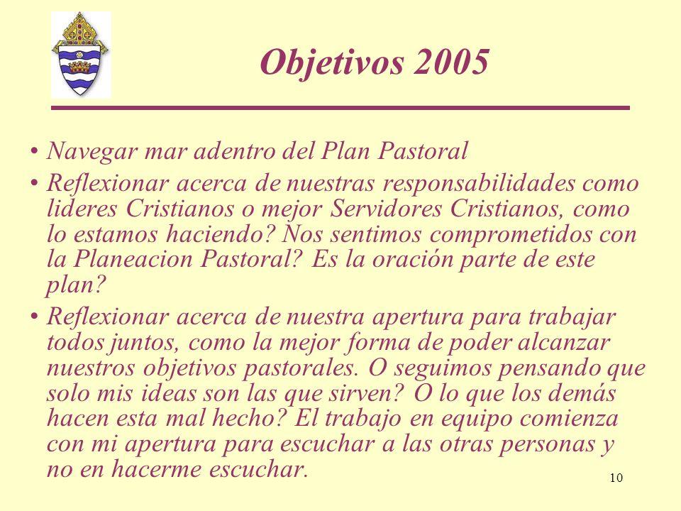 Objetivos 2005 Navegar mar adentro del Plan Pastoral