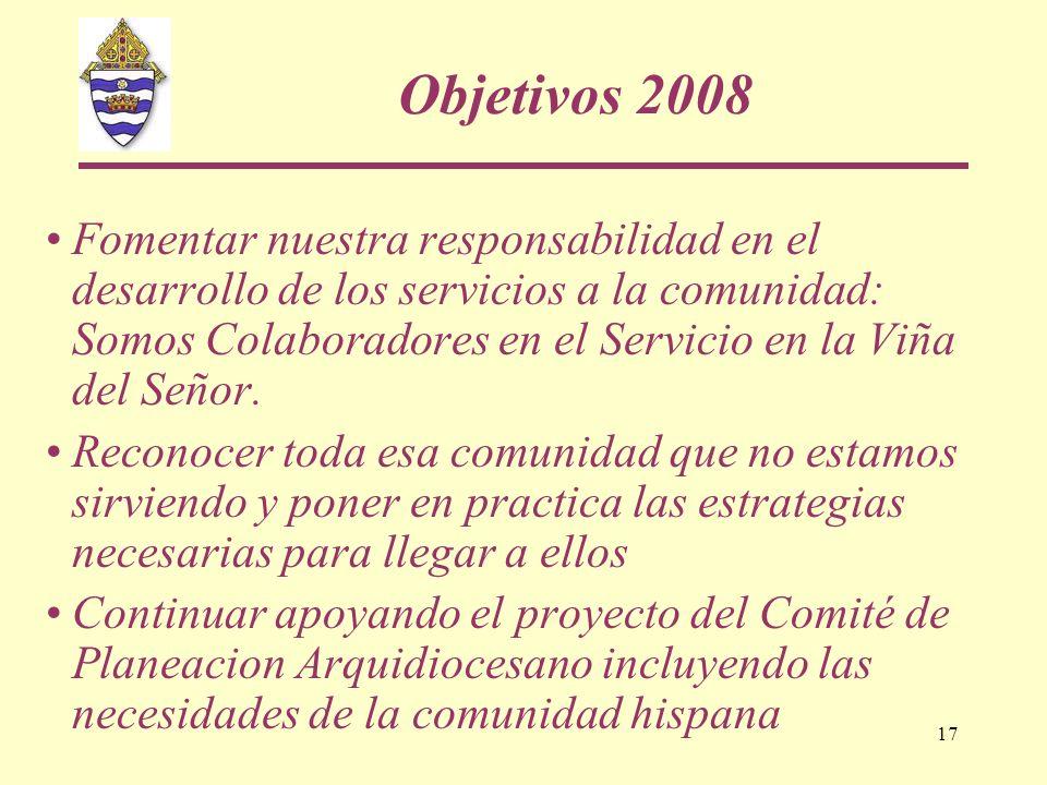 Objetivos 2008