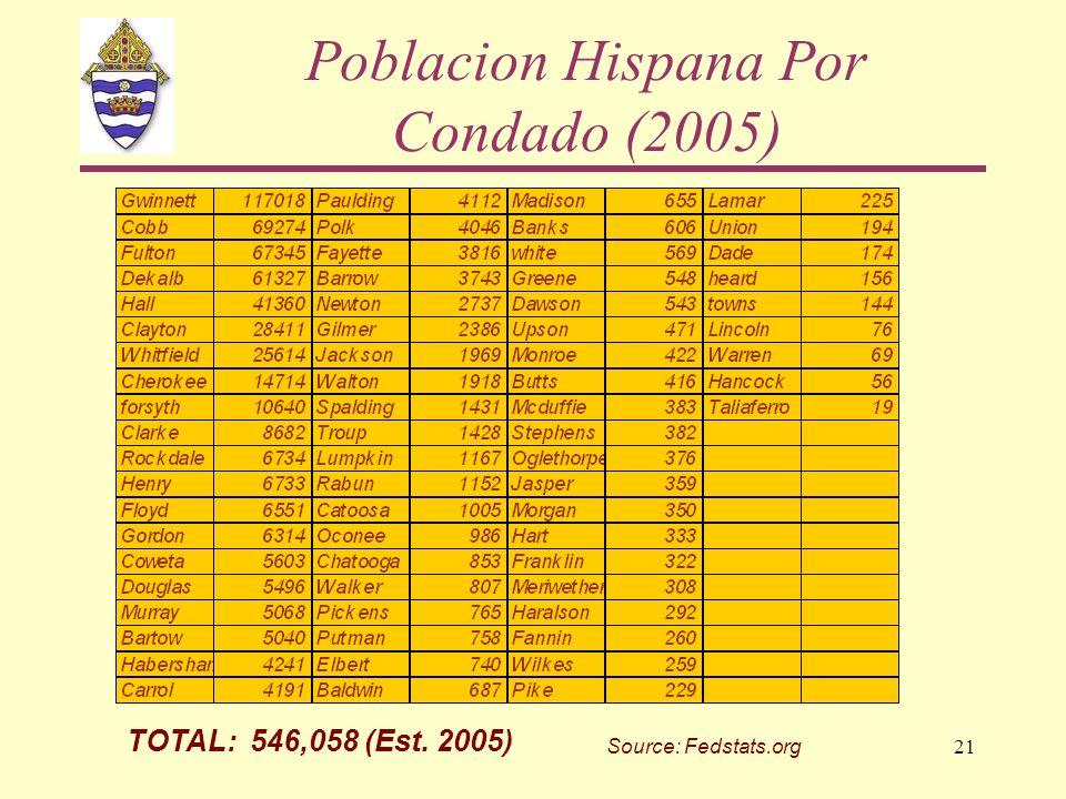 Poblacion Hispana Por Condado (2005)