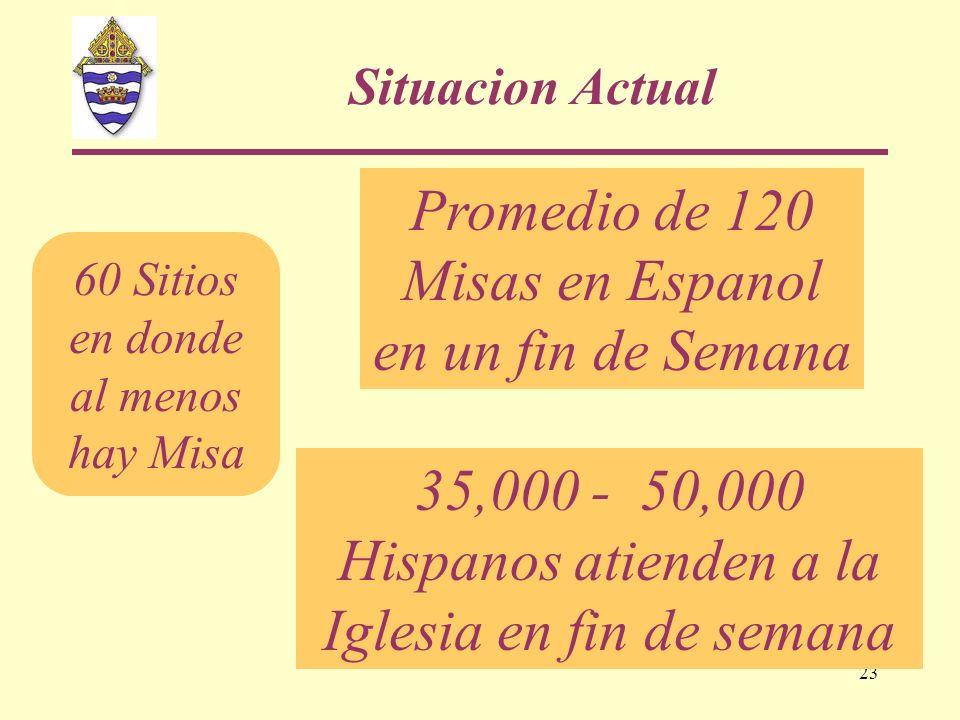 Promedio de 120 Misas en Espanol en un fin de Semana