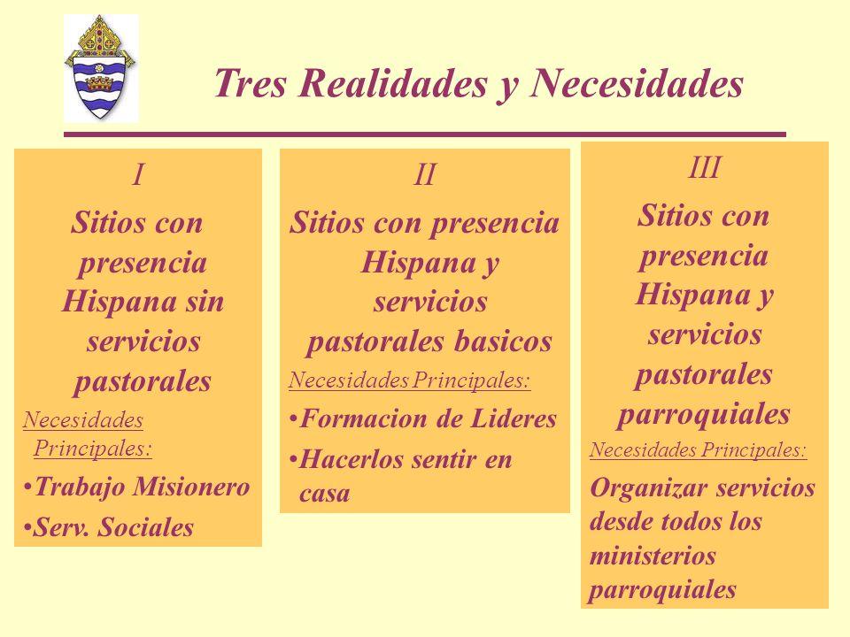 Tres Realidades y Necesidades