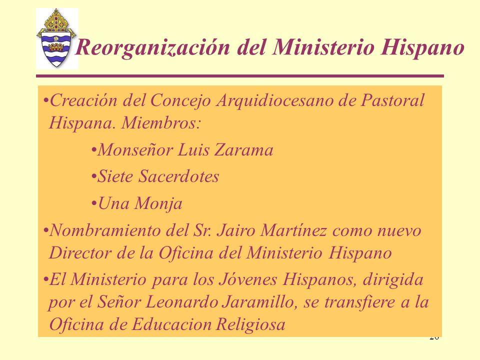 Reorganización del Ministerio Hispano