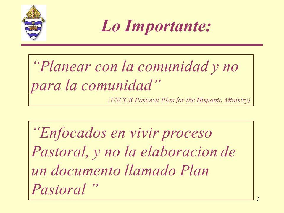 Lo Importante: Planear con la comunidad y no para la comunidad