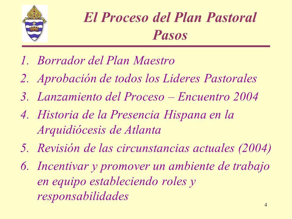 El Proceso del Plan Pastoral Pasos
