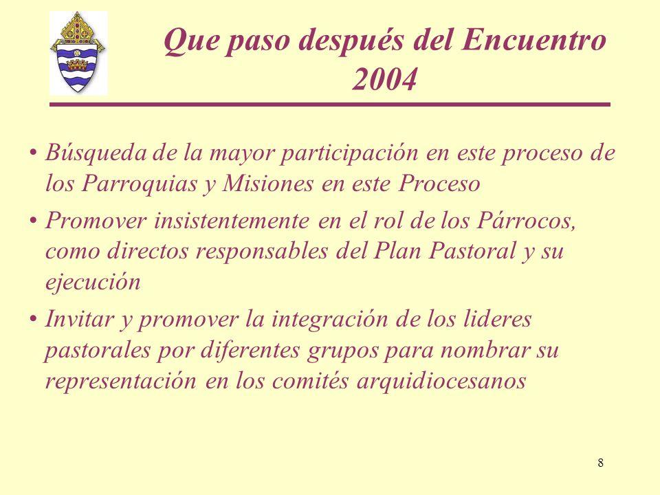 Que paso después del Encuentro 2004