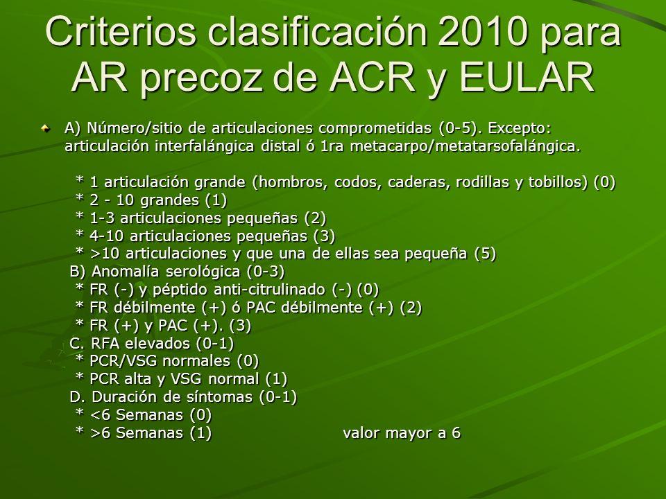 Criterios clasificación 2010 para AR precoz de ACR y EULAR