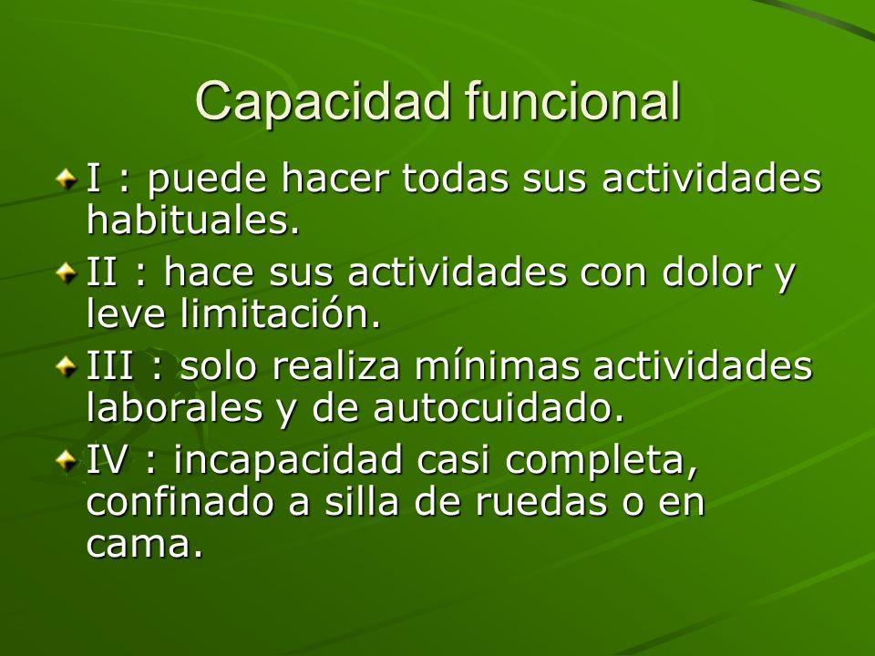 Capacidad funcional I : puede hacer todas sus actividades habituales.