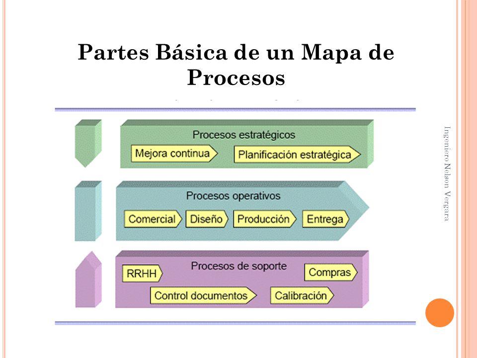 Organizaci n basada en proceso leccion iii ppt descargar for Mapa de procesos de un restaurante
