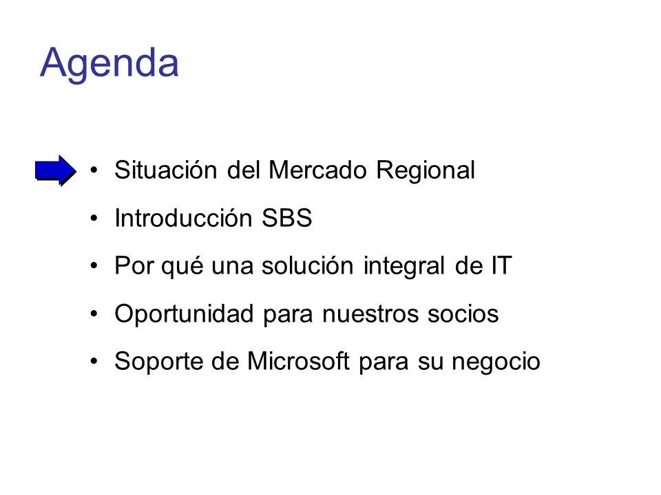 Agenda Situación del Mercado Regional Introducción SBS