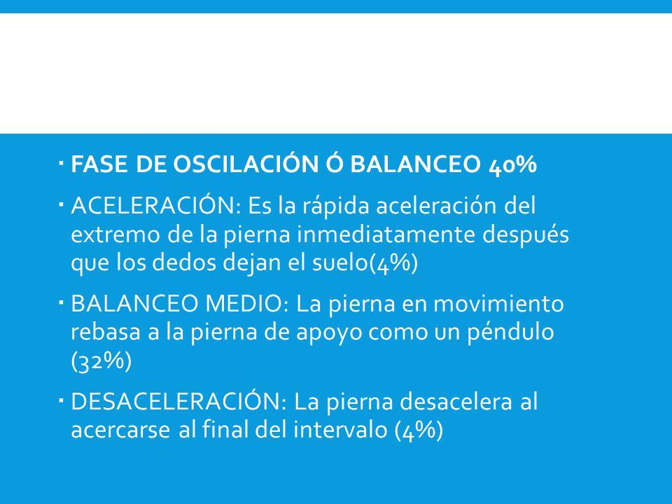 FASE DE OSCILACIÓN Ó BALANCEO 40%