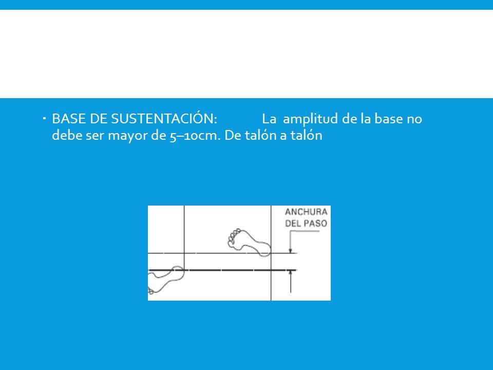 BASE DE SUSTENTACIÓN: La amplitud de la base no debe ser mayor de 5–10cm. De talón a talón