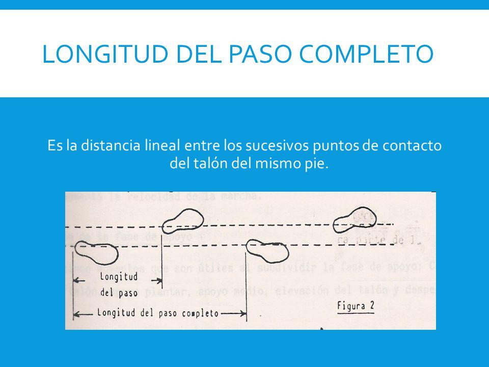 LONGITUD DEL PASO COMPLETO