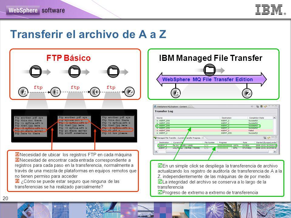 ibm websphere mq tutorial pdf