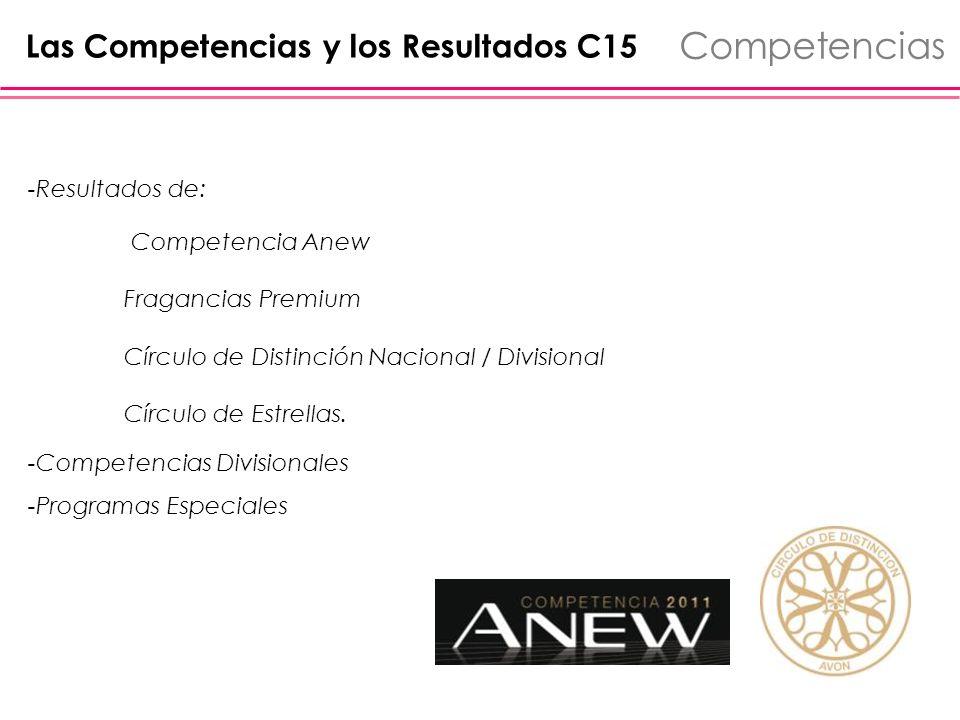 Competencias Las Competencias y los Resultados C15 -Resultados de: