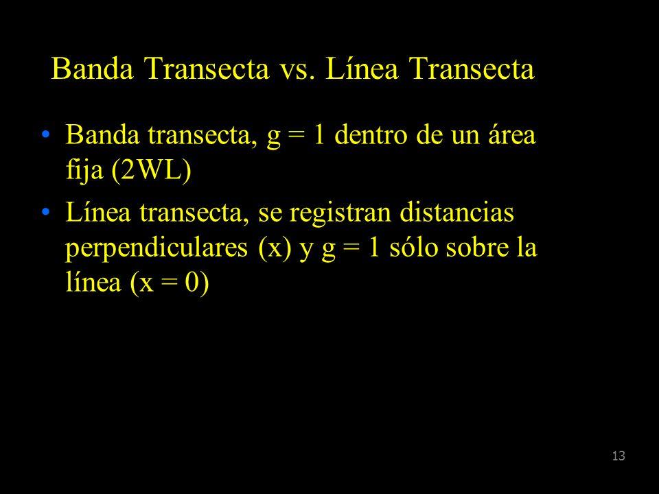 Banda Transecta vs. Línea Transecta