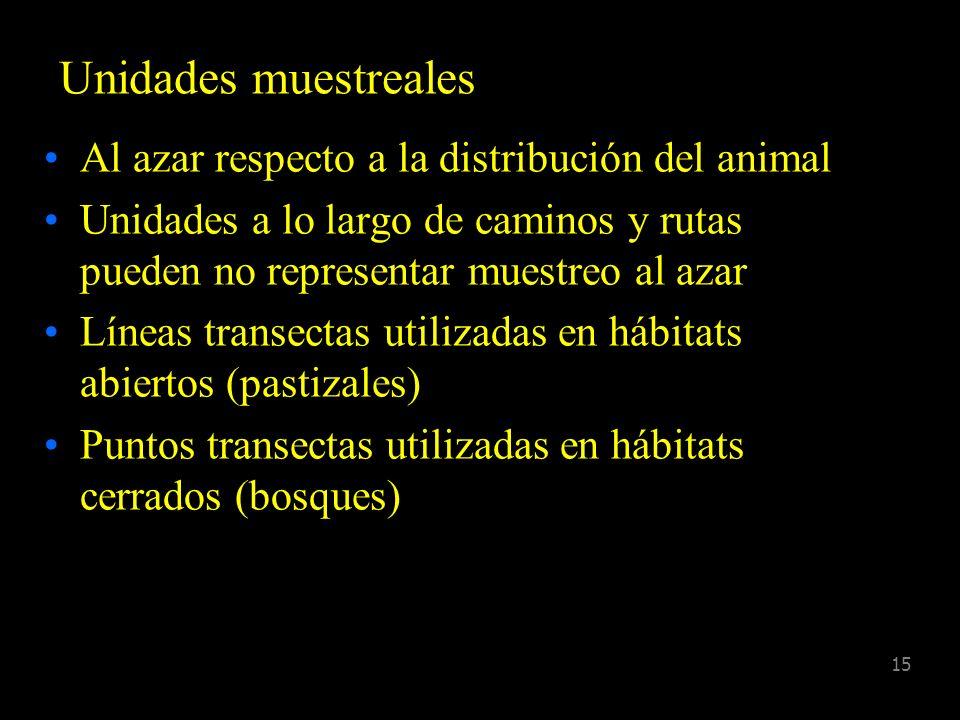 Unidades muestreales Al azar respecto a la distribución del animal