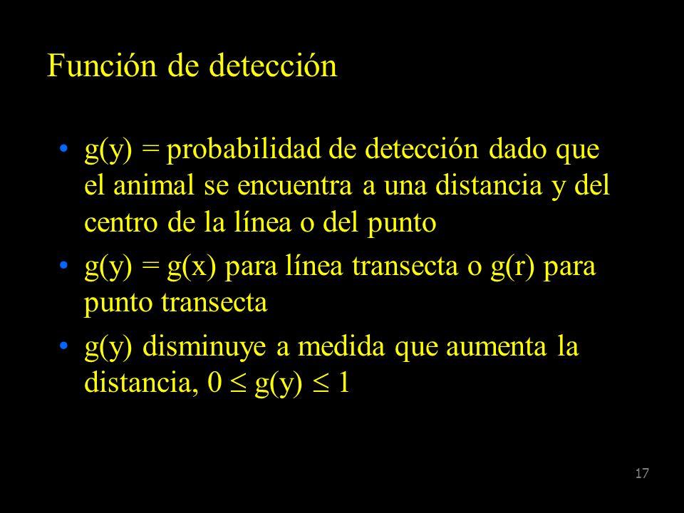 Función de detección g(y) = probabilidad de detección dado que el animal se encuentra a una distancia y del centro de la línea o del punto.
