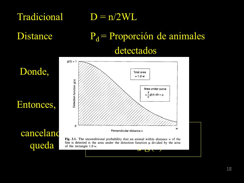 2L 0∫ g(x) dx Tradicional D = n/2WL