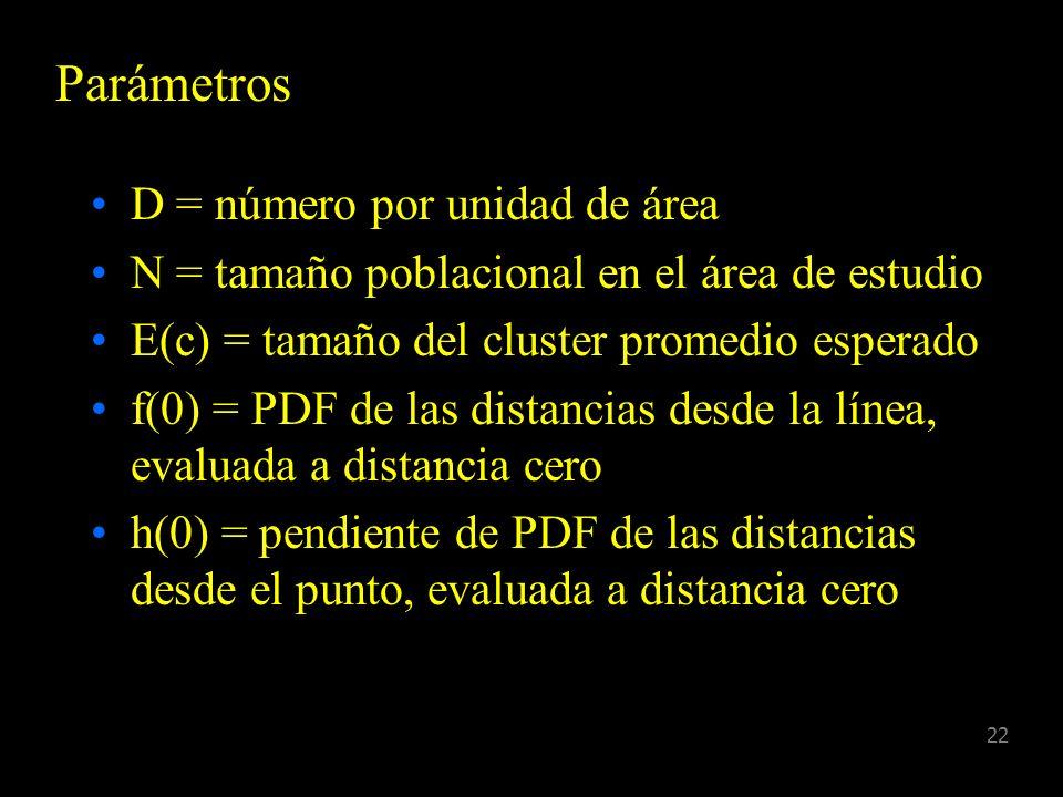 Parámetros D = número por unidad de área