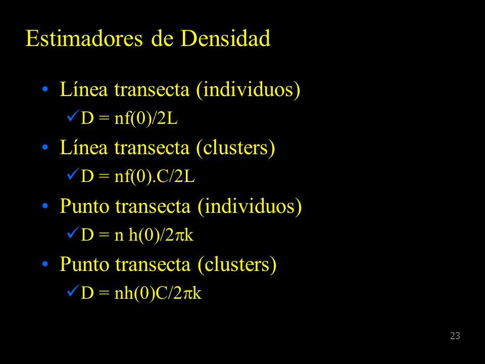 Estimadores de Densidad