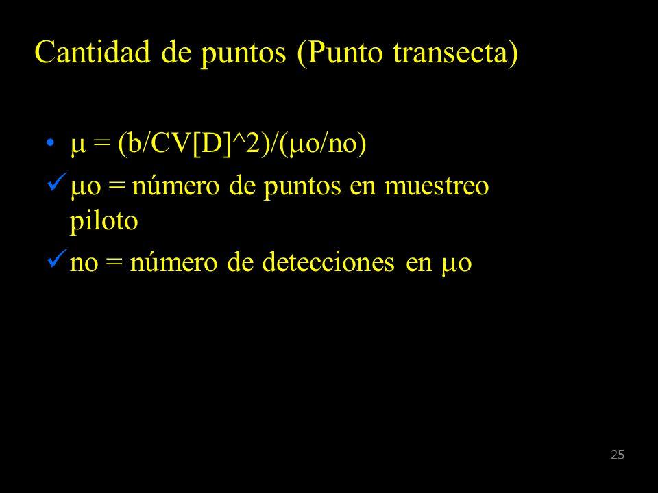 Cantidad de puntos (Punto transecta)