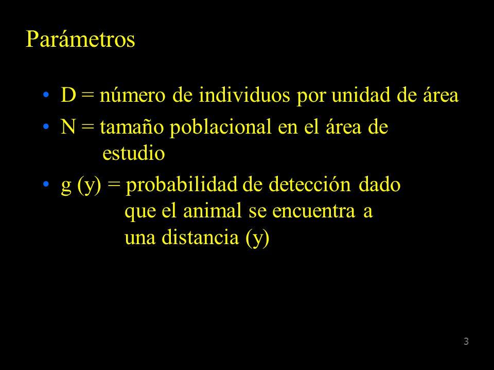 Parámetros D = número de individuos por unidad de área