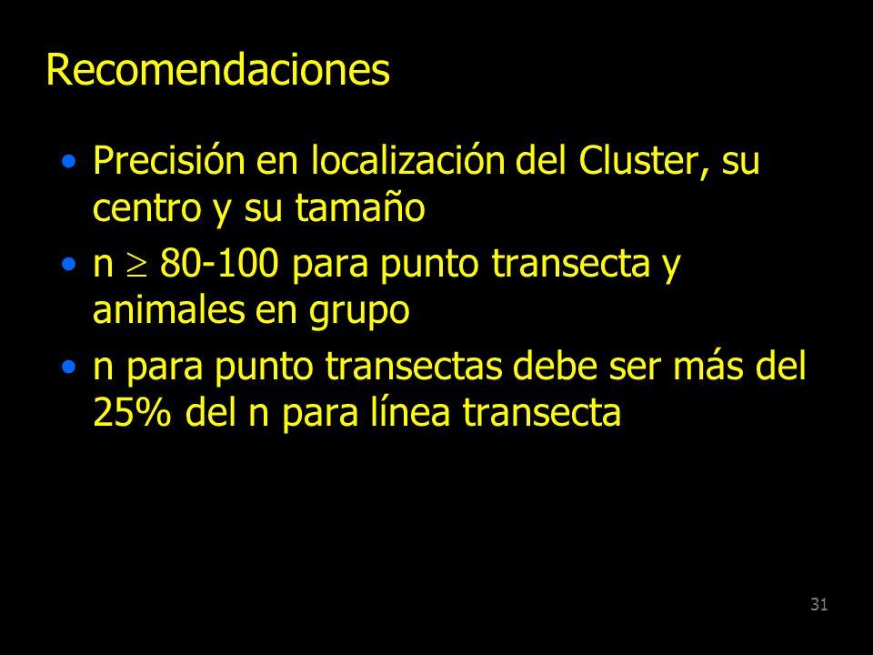 RecomendacionesPrecisión en localización del Cluster, su centro y su tamaño. n  80-100 para punto transecta y animales en grupo.