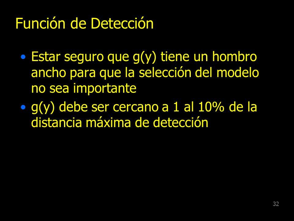 Función de Detección Estar seguro que g(y) tiene un hombro ancho para que la selección del modelo no sea importante.