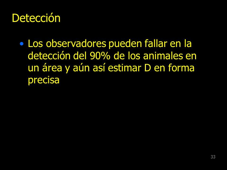 DetecciónLos observadores pueden fallar en la detección del 90% de los animales en un área y aún así estimar D en forma precisa.