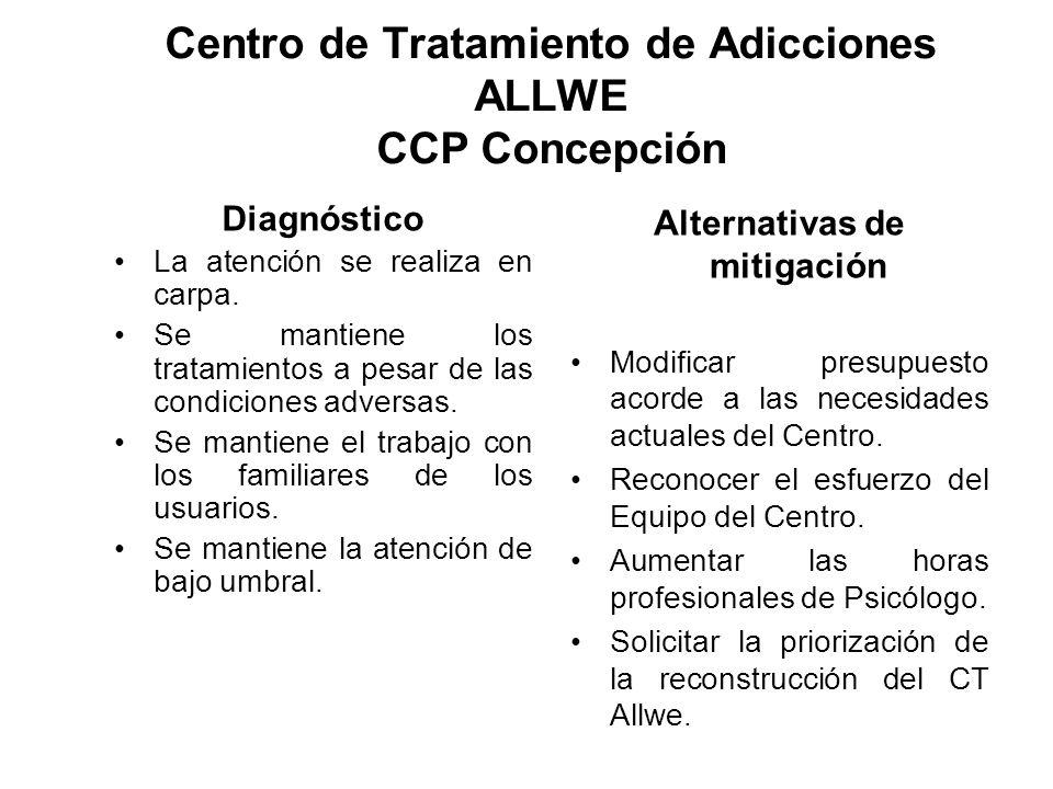 Centro de Tratamiento de Adicciones ALLWE CCP Concepción
