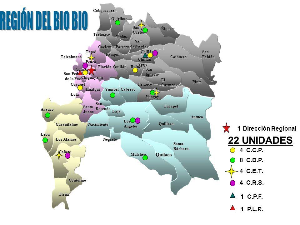 REGIÓN DEL BIO BIO 22 UNIDADES 1 Dirección Regional 4 C.C.P. 8 C.D.P.