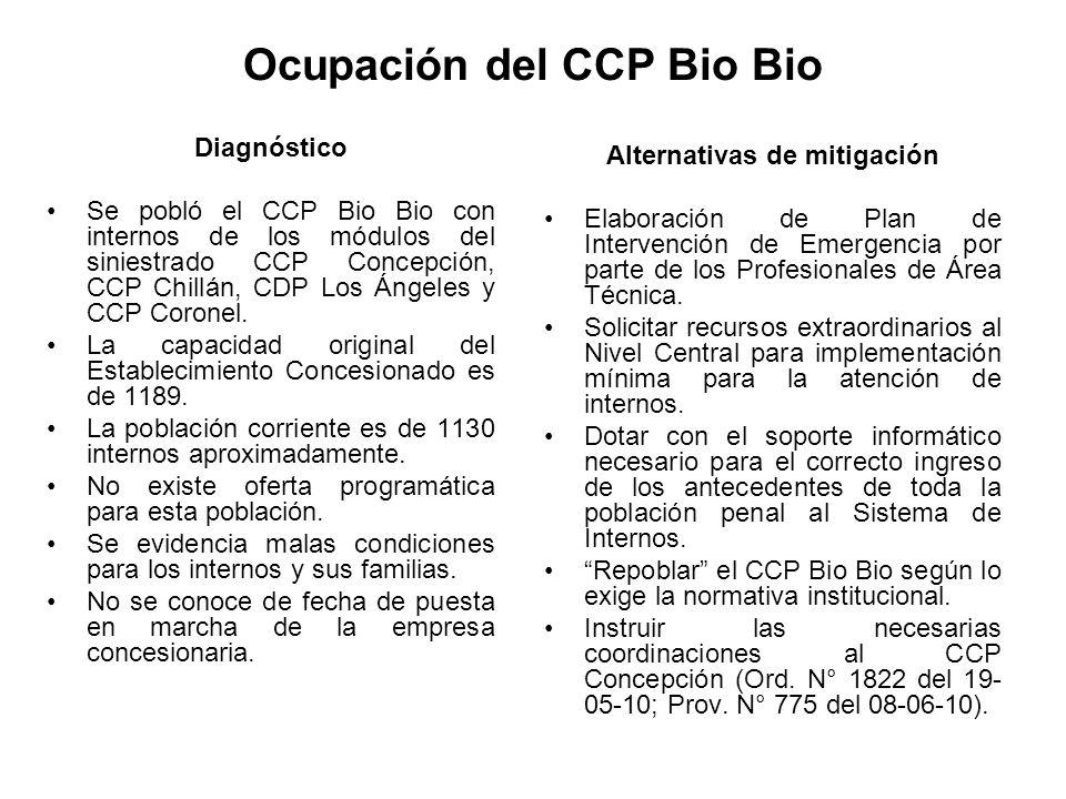 Ocupación del CCP Bio Bio