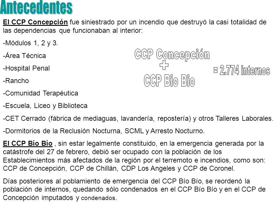 Antecedentes CCP Concepción + = 2.774 internos CCP Bio Bio