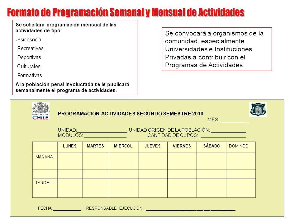 Formato de Programación Semanal y Mensual de Actividades
