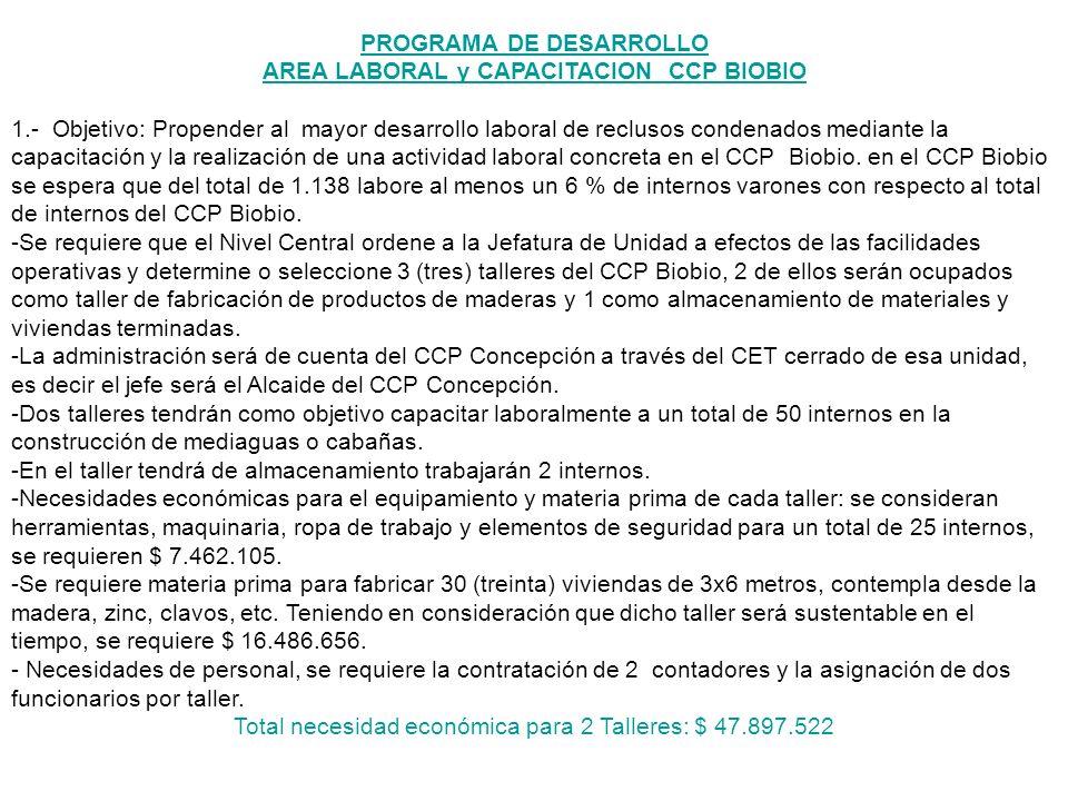 PROGRAMA DE DESARROLLO AREA LABORAL y CAPACITACION CCP BIOBIO