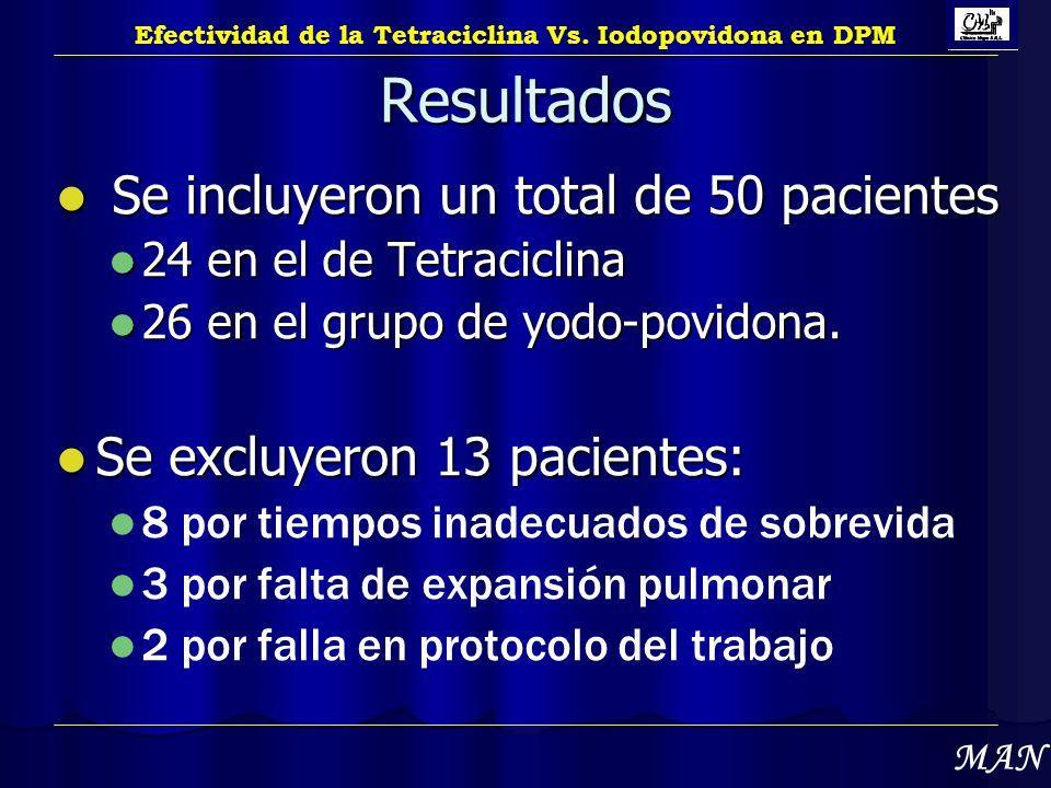 Resultados Se incluyeron un total de 50 pacientes