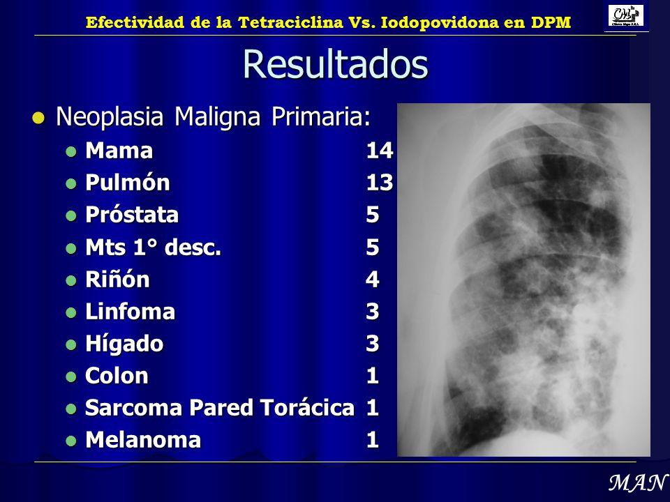 Resultados Neoplasia Maligna Primaria: MAN Mama 14 Pulmón 13